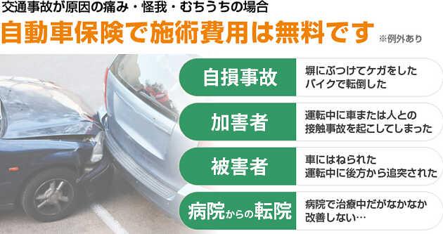 自動車保険で施術費用は無料です
